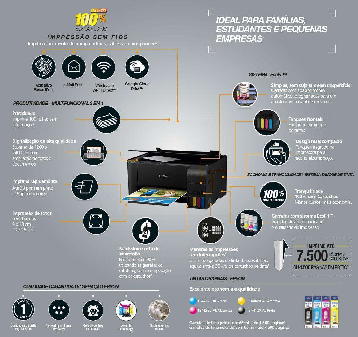 Multifuncional Epson EcoTank L3150 - Impressão, digitalização e cópia -  Wi-Fi